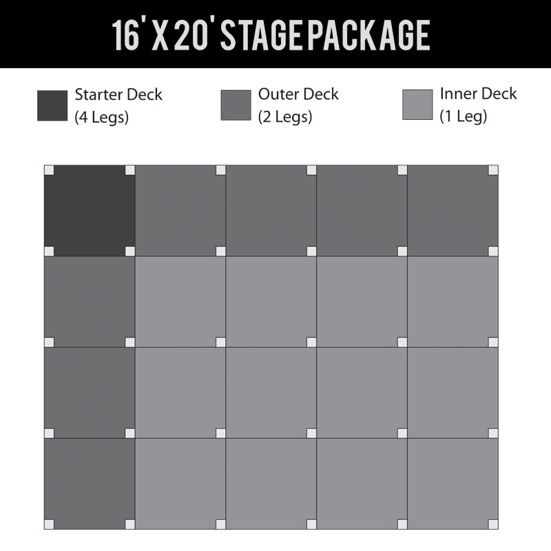 Signature stage 16x20 Stage Deck Package